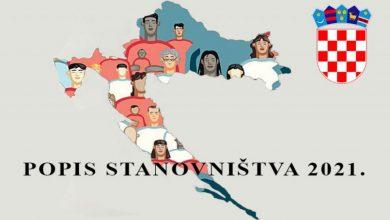 Photo of POPIS STANOVNIŠTVA 2021